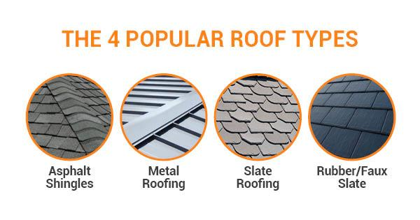 popular-roof-types - Richmond Exteriors