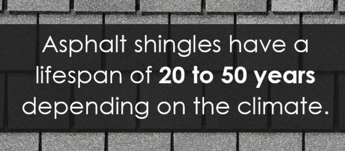 asphalt-shingle-lifespan - Richmond Exteriors