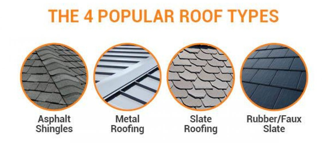 popular-roof-types - Richmond Exteriors